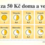 Что купить на 50 крон в Чехии и в мире? Освобождение Чехии 70 лет назад