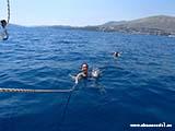 Скорость одна морская миля Хорватия отдых 2013